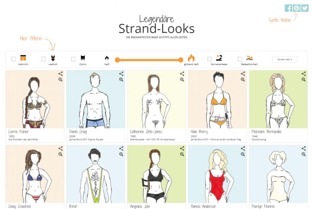 80 legendäre Bikinis der Stars
