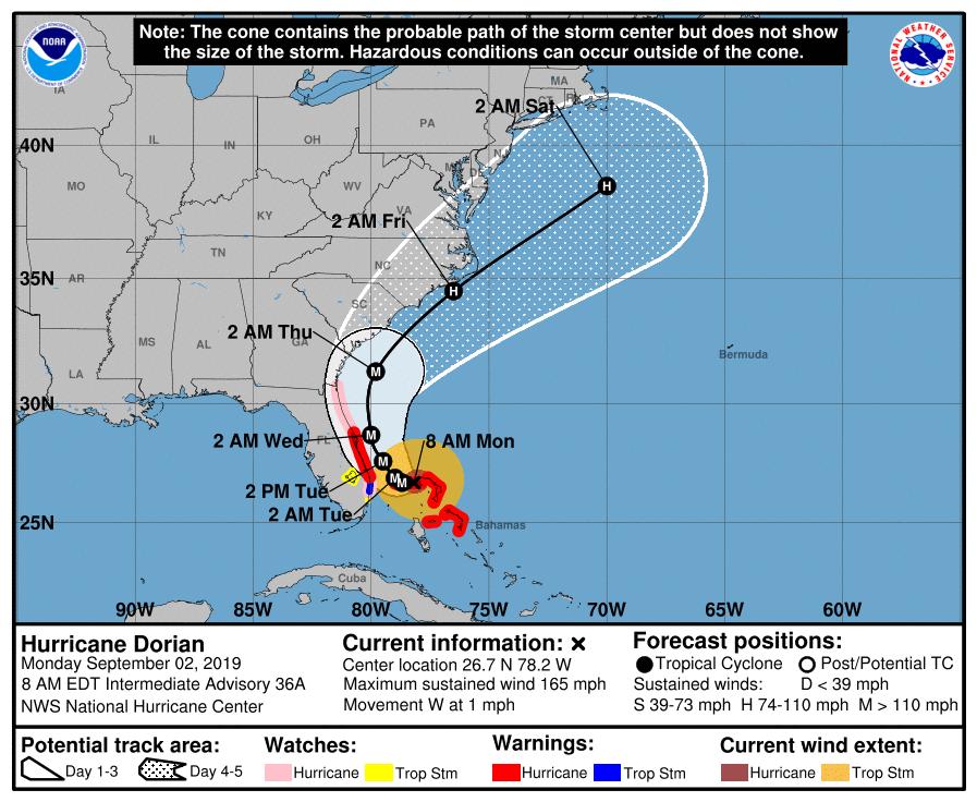 Hurrikan Dorian trifft auf die Karibik