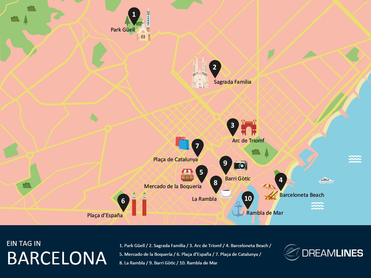 TOP 10 Highlights Barcelona Stadtkarte