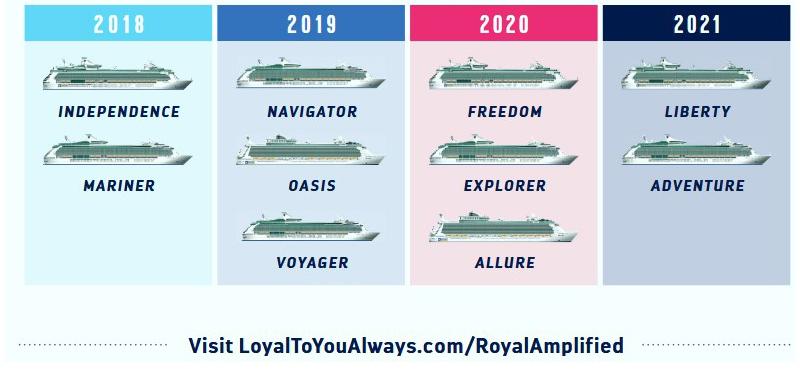 RoyalCaribbean International Flotte