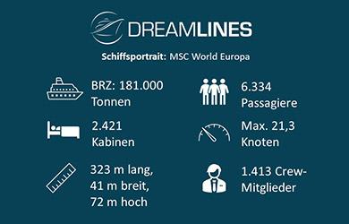 MSC World Europa Schiffsdaten